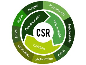 CSR-opportunities-with-akshaya-patra